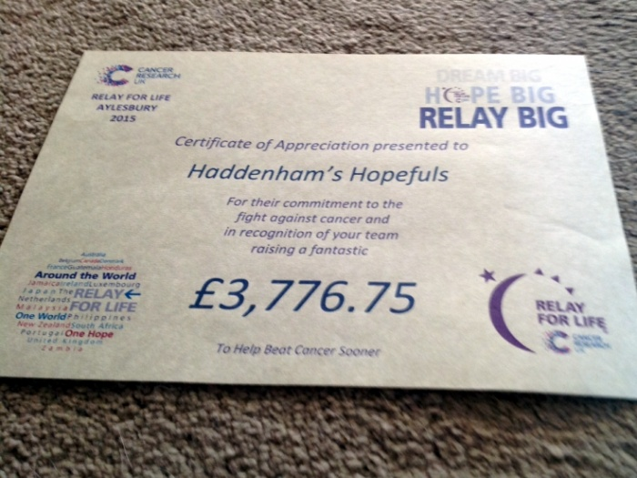 Charity Fundraising Certificate