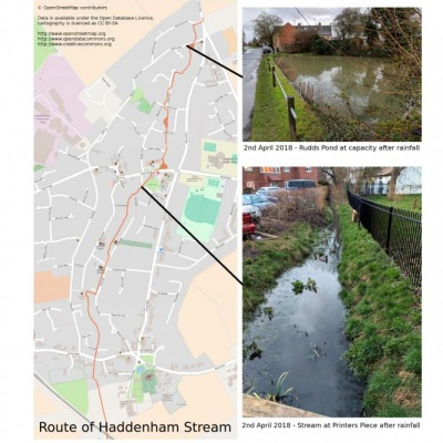 Haddenham Stream Route