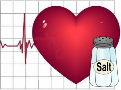 Heart ECG with salt